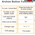 Archon button functions