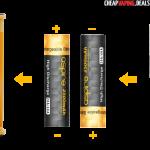 Battery door and bay