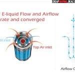 E-Liquid flow