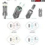 Swap coils easily